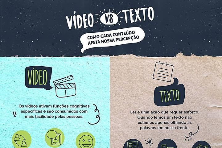 Como vídeos e textos afetam nossa percepção [Infográfico]